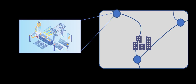 Anterix_SpectrumOverlay_Example