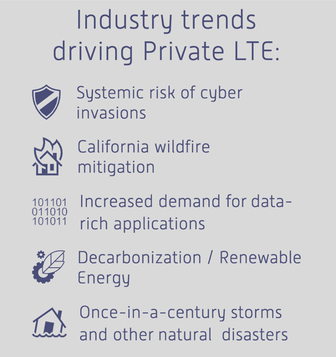 Industry Trends Driving Private LTE